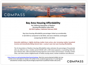 CA housing affordability report for Q4 2019