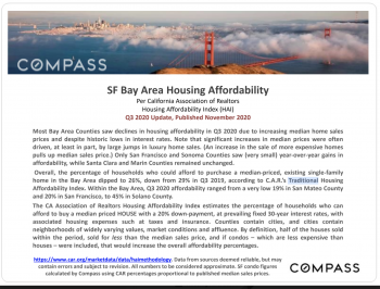 San Francisco Bay Area Housing Affordability